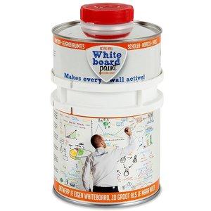 Kantoorruimte inrichten met whiteboardverf